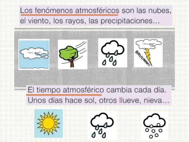 Resultado De Imagen De Tiempo Atmosferico Tiempo Atmosferico Fenomenos Atmosfericos Atmosferico