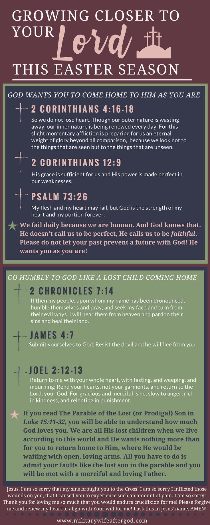 Beginning a True Relationship with God through