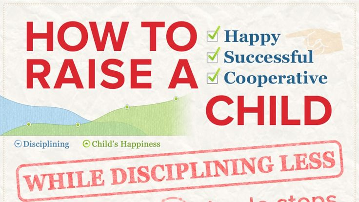 This infographic greatly summarise how to raise a happy, successful and cooperative child while disciplining less in 5 steps.