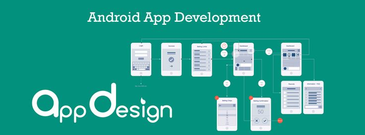 Hire #Android #developers from Appsted to acquire services. We offer result-driven #Android #application #development services.