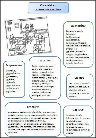 La liste Ecrire une histoire. http://ekladata.com/VKwAOSH26roxVxiBfPcigswsWog.pdf