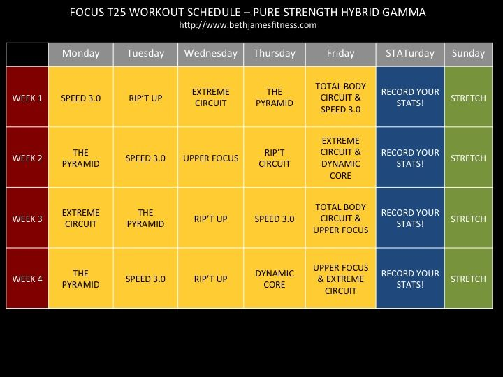 Focus T25 Workout Schedule Gamma Pure Strength hybrid Focus T25 Workout Schedule Calendar