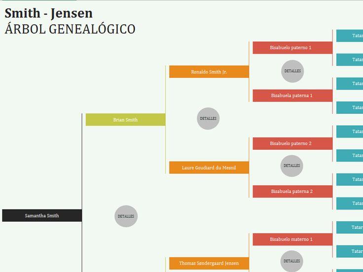 Árbol genealógico detallado - Plantillas - Office.com