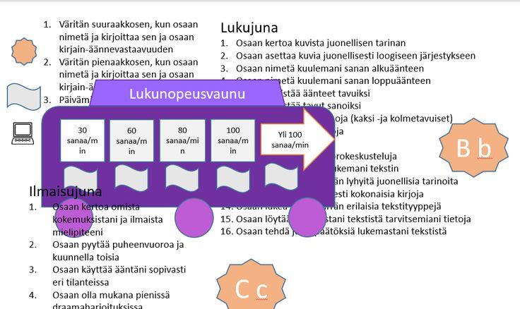 Minä saan - arviointijuna äidinkieleen