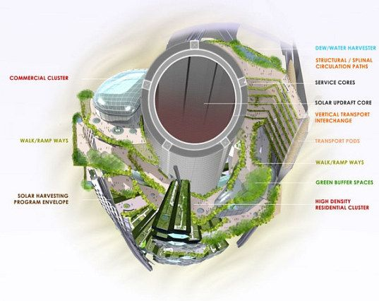 diagram shanghai tower water collecters