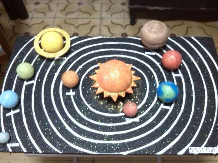 Maquetas Sistema Solar Globo Terraqueo on Solar System Projects For Kids
