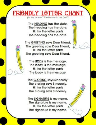 Writing Workshop Series: LOVE this Friendly Letter Chant, what a great idea for remembering the parts of a letter!