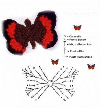 Compartimos varios modelos de mariposas tejidas con ganchillo, bellas y coloridas, para agregar en tus prendas y accesorios. Como son varia...
