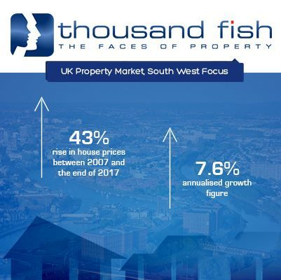 Property Prices will continue to Skyrocket in UK.