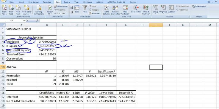 Simple Linear regression analysis using Microsoft Excel's data analysis ...