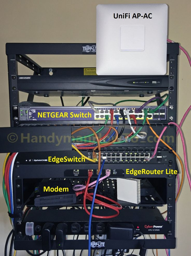 Network Patch Cable Wiring Diagram Ubiquiti Edgerouter Lite Soho Network Configuration In