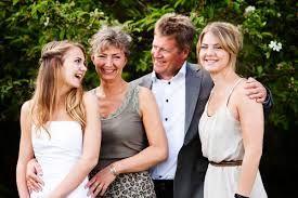 Billedresultat for gruppe billede ved bryllup