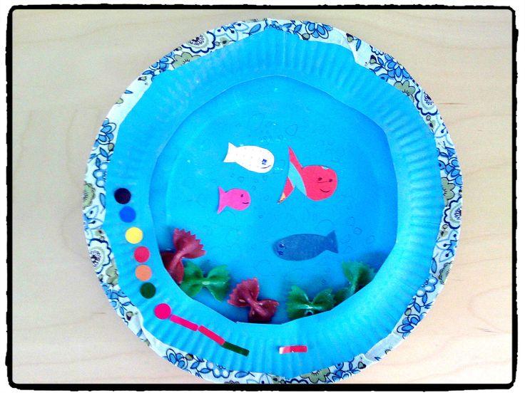aquarium avec assiette en carton bricolage enfant poissons animaux pinterest aquarium et. Black Bedroom Furniture Sets. Home Design Ideas
