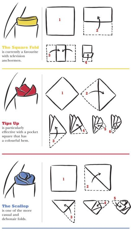 DIY Pocket square folds: The Square Fold / Tips Up / The Scallop