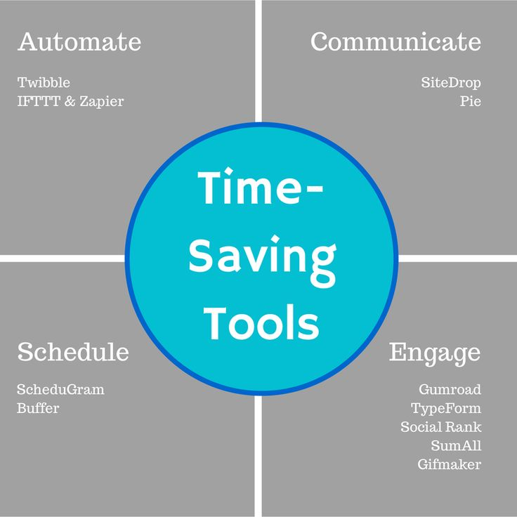 10 Time-Saving Social Media Tools for a Productive Summer #socialmedia #tools #smb
