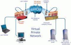 Bij een WAN netwerk  is er een grotere afstand tussen de computers.