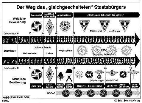 how far was german militarism the How far was german militarism the most important cause of war in 1914 it was an extremely important cause but only as important as the cause of german militarism and that was german imperialism.