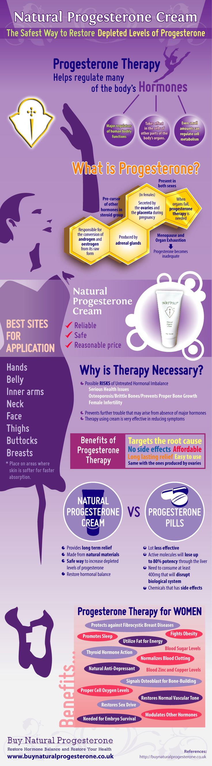 Natural Progesterone Cream: The Safest Way to Restore Depleted Levels of Progesterone