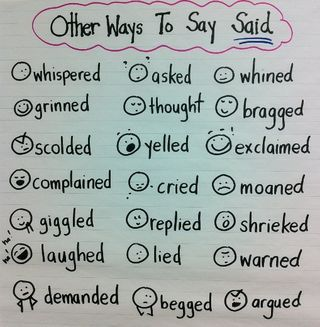 "other ways to say ""said""...Schools, Quotations Mark Anchors Charts, The Face, Anchor Charts, Character Change, Classroom Charts, Languages Art, Creative Writing, Classroom Ideas"