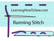 Sewing By Hand | How to Hand Sew | Stitches to Learn