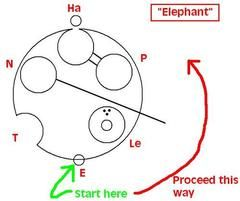 How to write in circular Gallifreyan. Never know when u will need a useless skill like this.