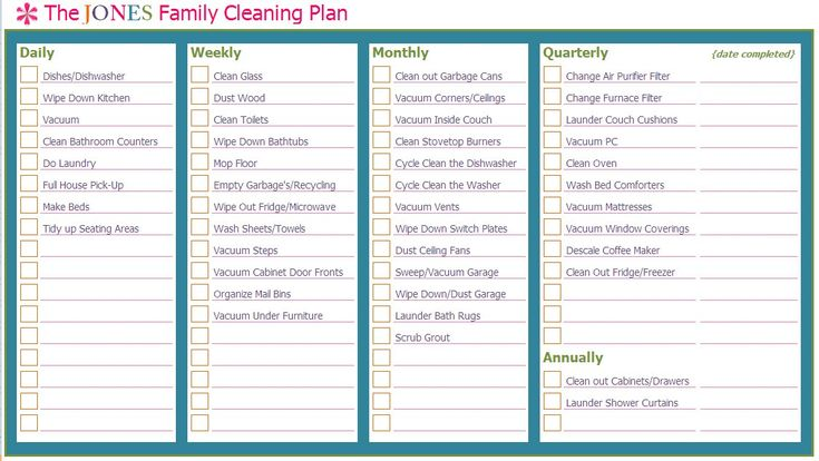 Daily/Weekly/Monthly house cleaning plan idea.