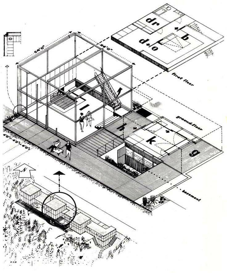 HUSETS MEKANO: Å skape mest mulig frihet i oppdeling av rom og soner i og omkring husene var hovedtanken bak boligene i Planetveien. Her skulle hjemmesyssler og arbeid forenes på en effektiv og stilfull måte. Dette medførte en rekke finurlige, fleksible innredningsløsninger. © Tegning: Arne Korsmo