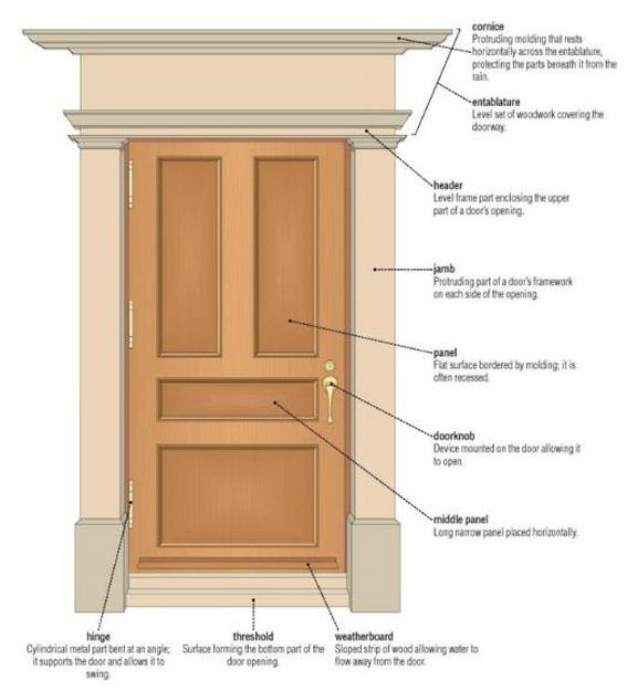 what 39 s in a front door home buyer corner pinterest. Black Bedroom Furniture Sets. Home Design Ideas