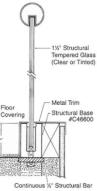 Best Glass Railing Detail Section Google Search Archi 400 x 300