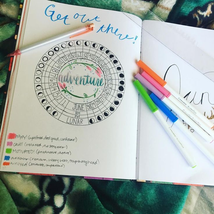 """16 Me gusta, 2 comentarios - Brittney (@elatedhealth) en Instagram: """"Mood tracker inspired by @boho.berry I loved this because I was already tracking the moon every…"""""""