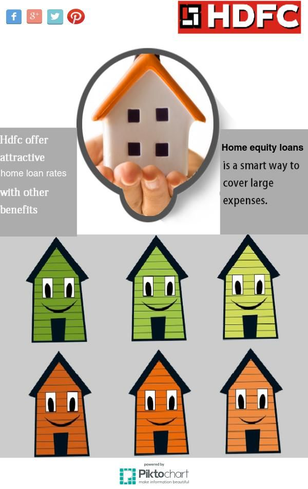 57 best Home Equity Loan images on Pinterest | Home equity loan ...