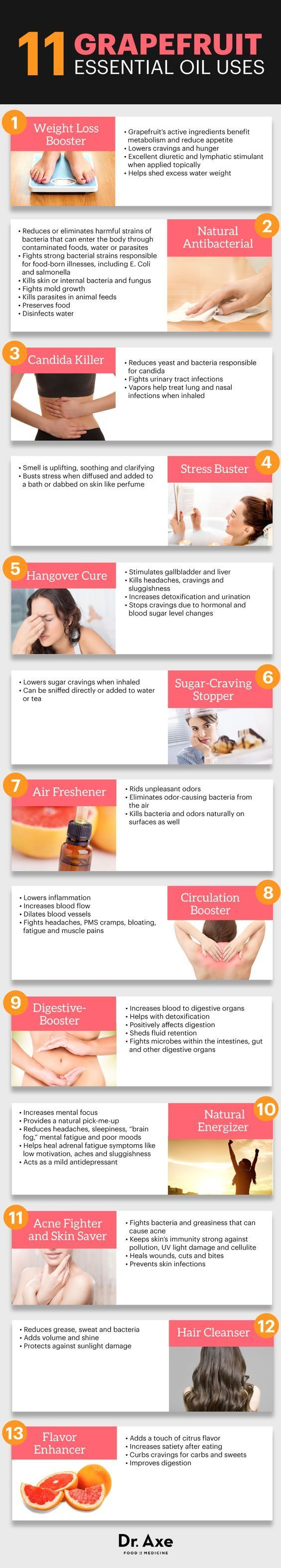 Grapefruit essential oil uses - Dr. Axe http://www.draxe.com #health #holistic #natural