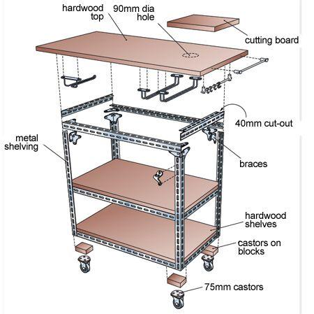 HOME DZINE Kitchen | DIY mobile kitchen island or workstation