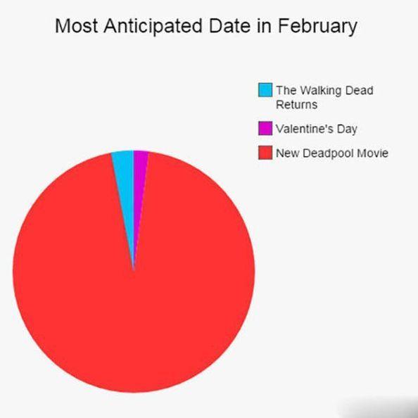 Let's face it, Valentine's Day sucks – 30 Funny Pics