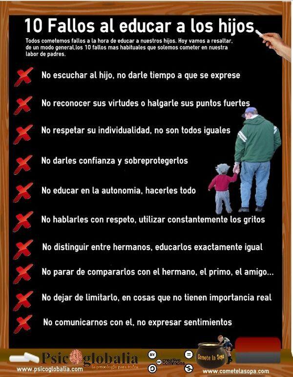 10 fallos al educar a los hijos.