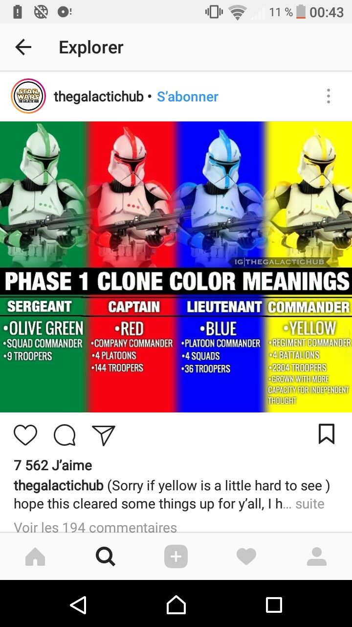 The Clone Command Structure Yellow Red Blue Green Star Wars Stuff
