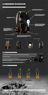 12 best images about product presentation poster on Pinterest ...