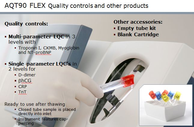 AQT90 FLEX QC and other products made by Innotrac Diagnostics
