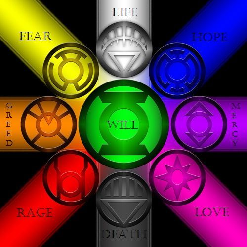 All nine different colors of the Lantern Corps
