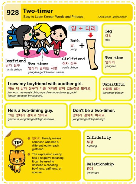 Easy to Learn Korean 928 - Two-timing boyfriend/girlfriend. Chad Meyer and Moon-Jung Kim EasytoLearnKorean.com An Illustrated Guide to Korean