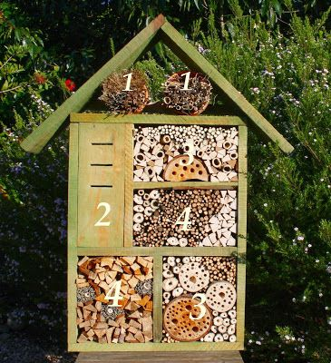 . El Jardin de Margarita .: Por qué instalar un hotel de insectos beneficiosos en tu huerta o jardín??