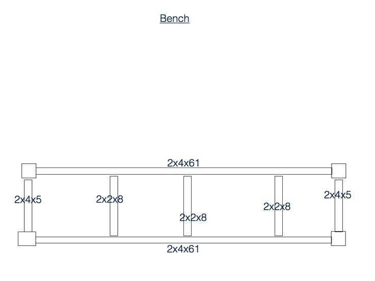 Farmhouse Table bench blueprint