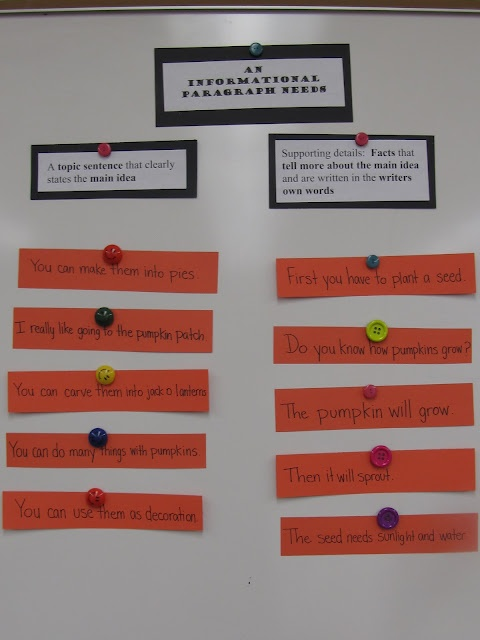 Put up two different paragraphs cut apart into sentences.  Mix them up and students determine which sentence was the main idea or topic sentence.  Put the supporting details in a good order. (See blog for ex.)