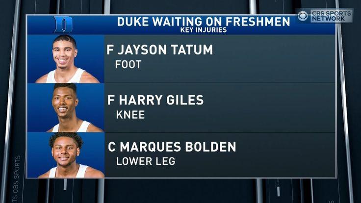 Inside College Basketball: Duke's injured freshmen
