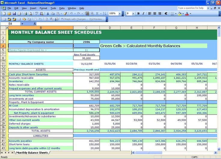 Everything You Need to Know About Financial Statements: The Balance Sheet - How…
