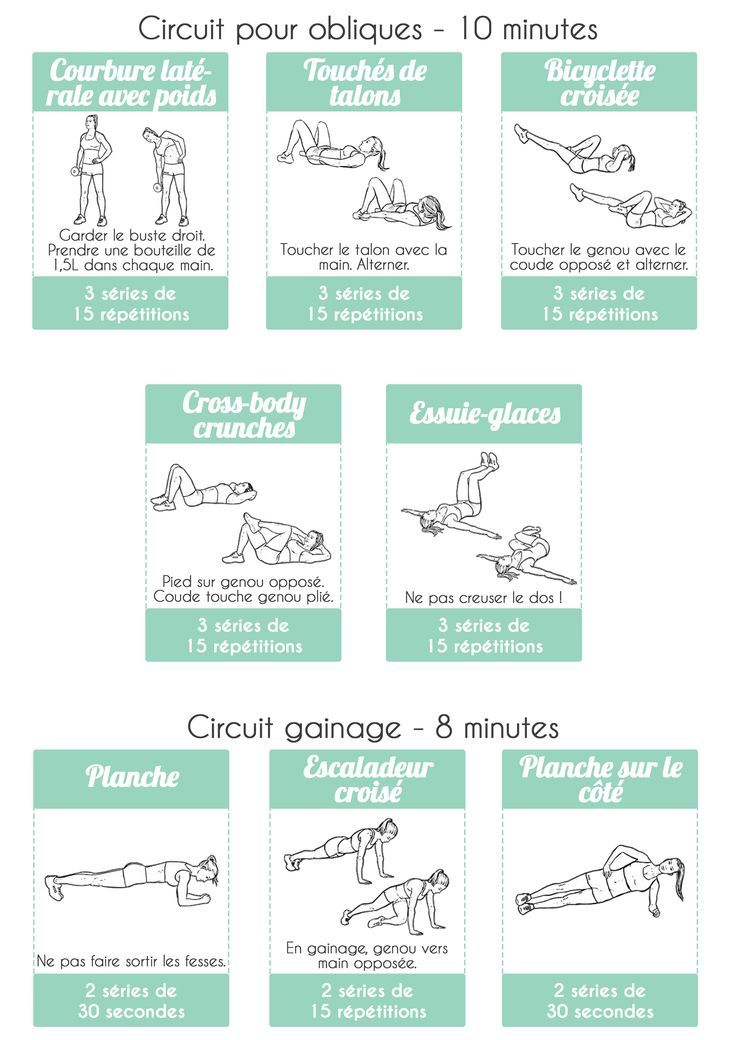 "Challenge ""six pack"" abdominaux - Partie 2 #fitfrenchies #fitfam #fitness #motivation"