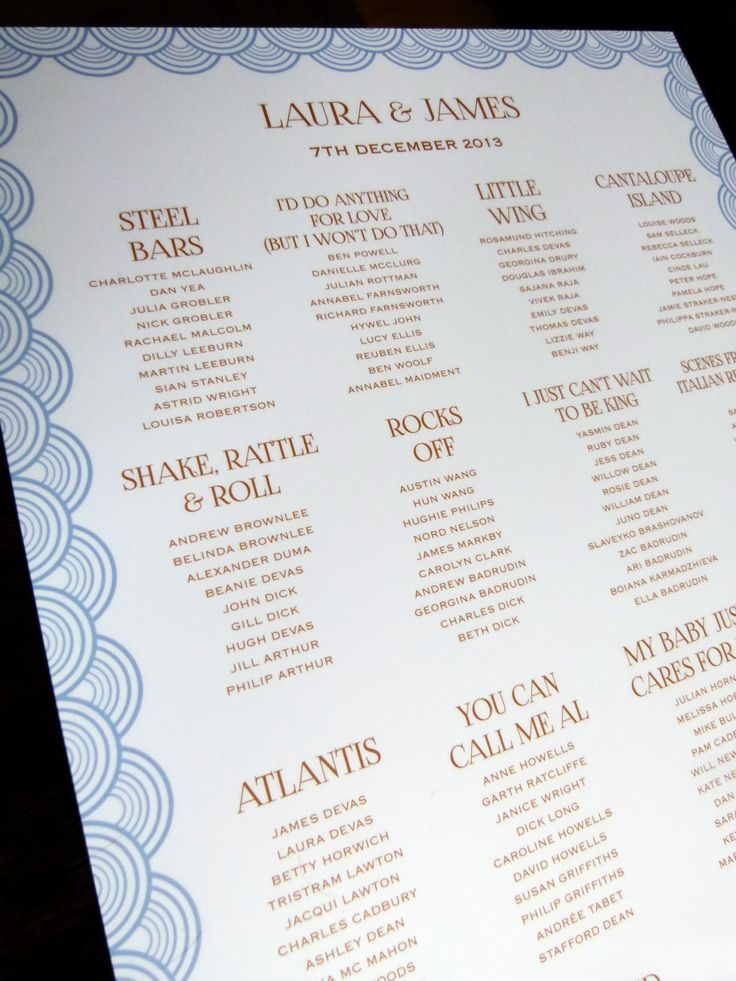 Blue And Gold Table Plans Names Numbers Place Menus By
