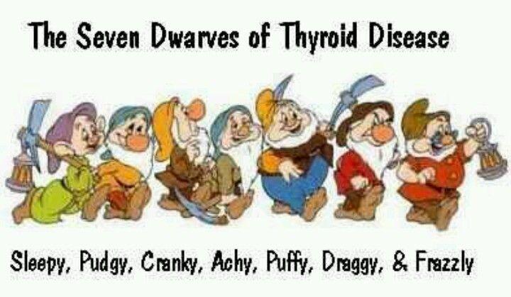 Hypothyroid. LOL!