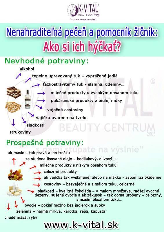 pečen,žlčnik,zdravie,prevencia,health,gesundheit