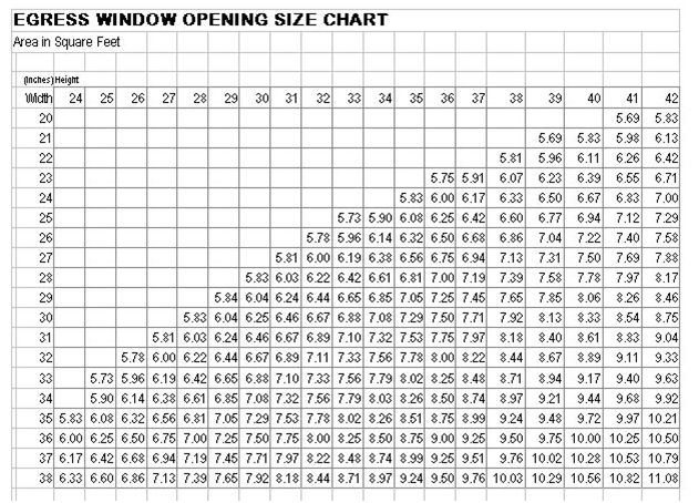 Egress window size google search senior year fashion for Most common window sizes